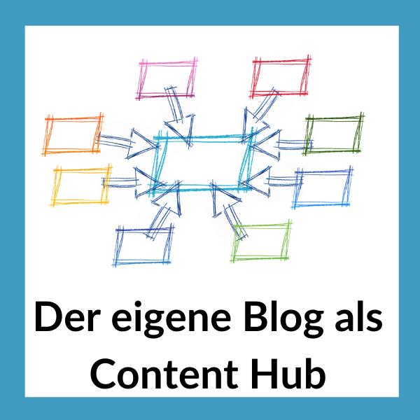 Eigener Blog als Content Hub